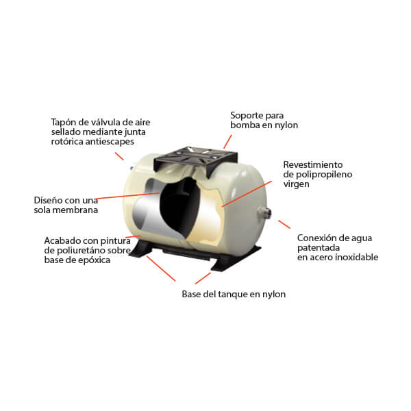 Tanque Alta Presión 100 Litros Horizontal Metálico en Diafragma Pearl Características