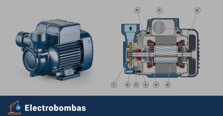 ¿Cómo elegir una Electrobomba o Bomba de Agua?